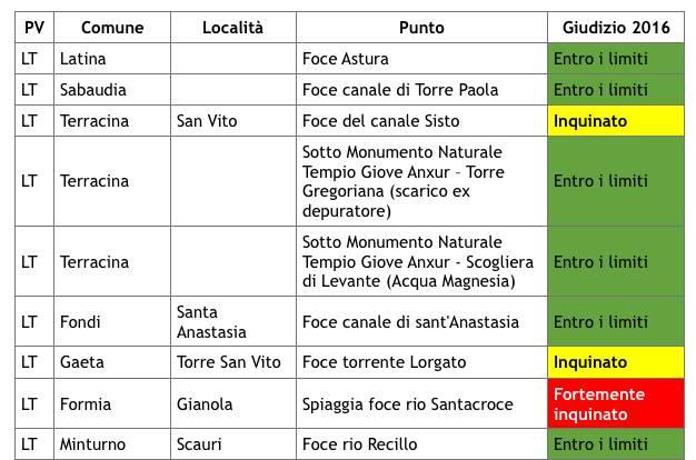 goletta verde. mappa terracina. anxur time
